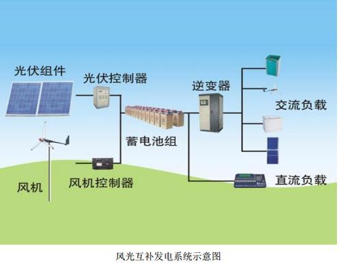 太阳能组件CE认证